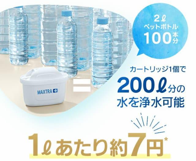 1リットル約7円で美味しい水が飲める!