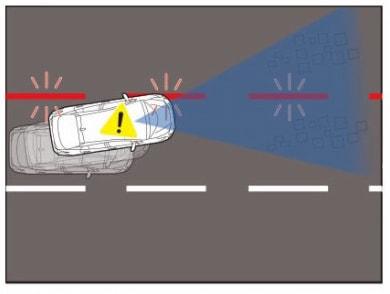 ドライブアシスト機能の有無で選ぶ
