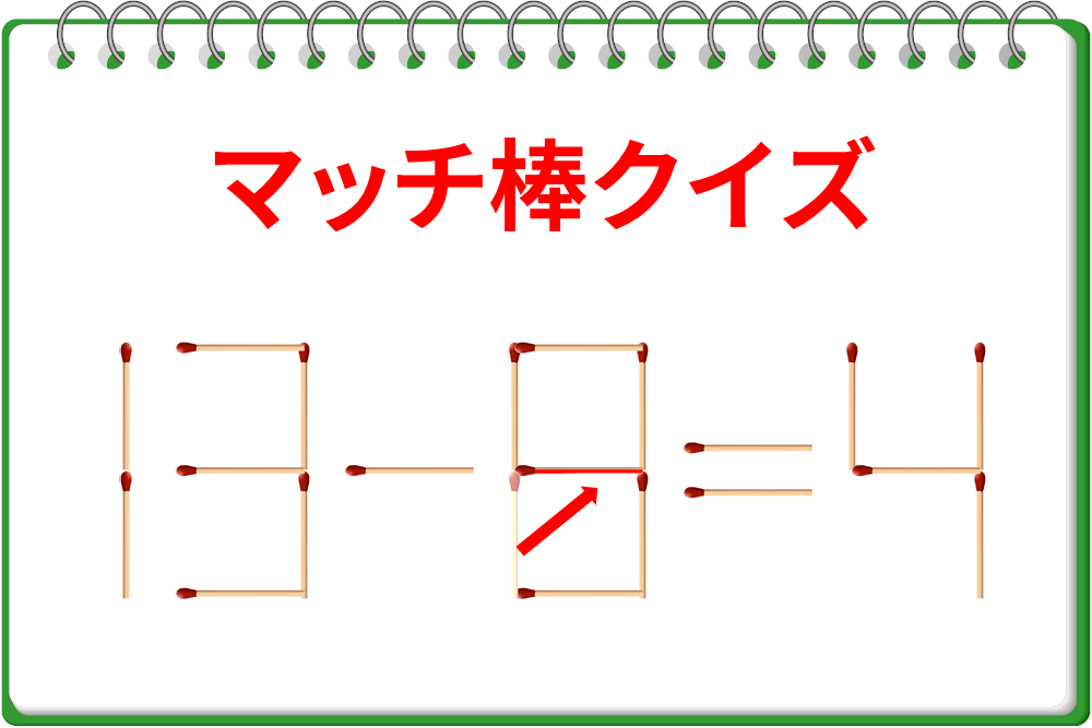 ちょっとやさしめマッチ棒クイズ「13-0=4」を正しい式に!