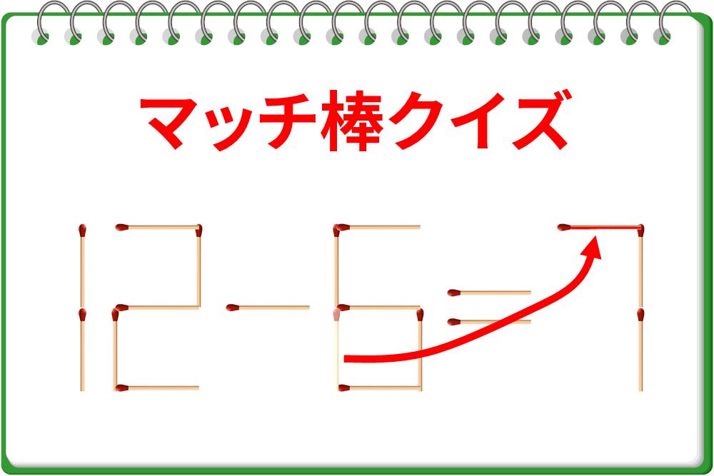 マッチ棒クイズ!「12-6=1」を正しい式に変えよう!